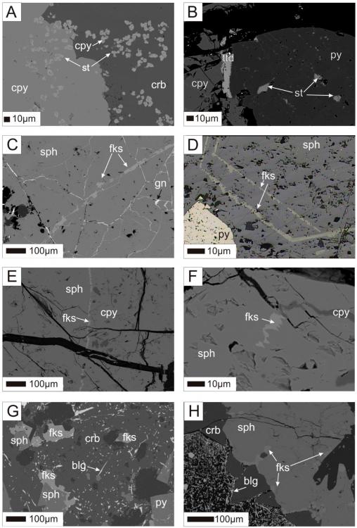 minerals-06-00042-g003.png