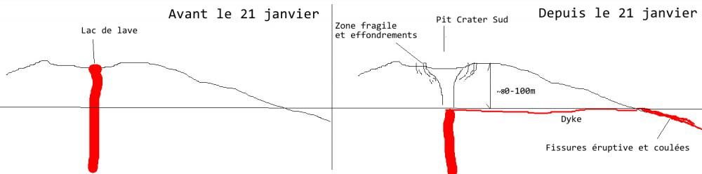 volcan-Erta-Ale-Schema.jpg