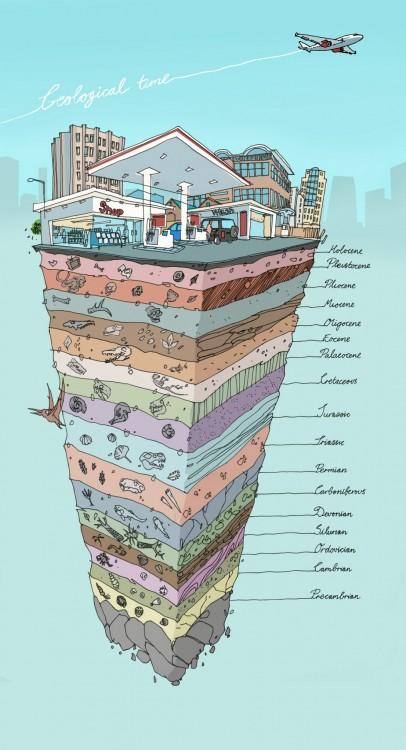 Geological-time-Dylan-Gibson.jpg