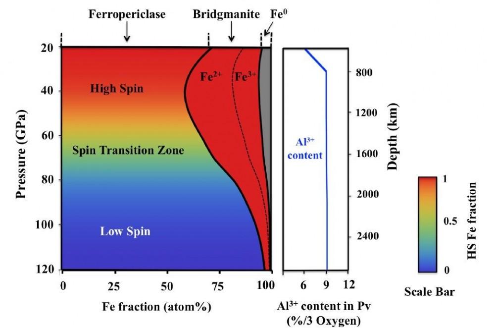 2112407621_Ferropericlaseetbridgmanite.thumb.JPG.35e1b2f1b0db91862d00d300385b222b.JPG
