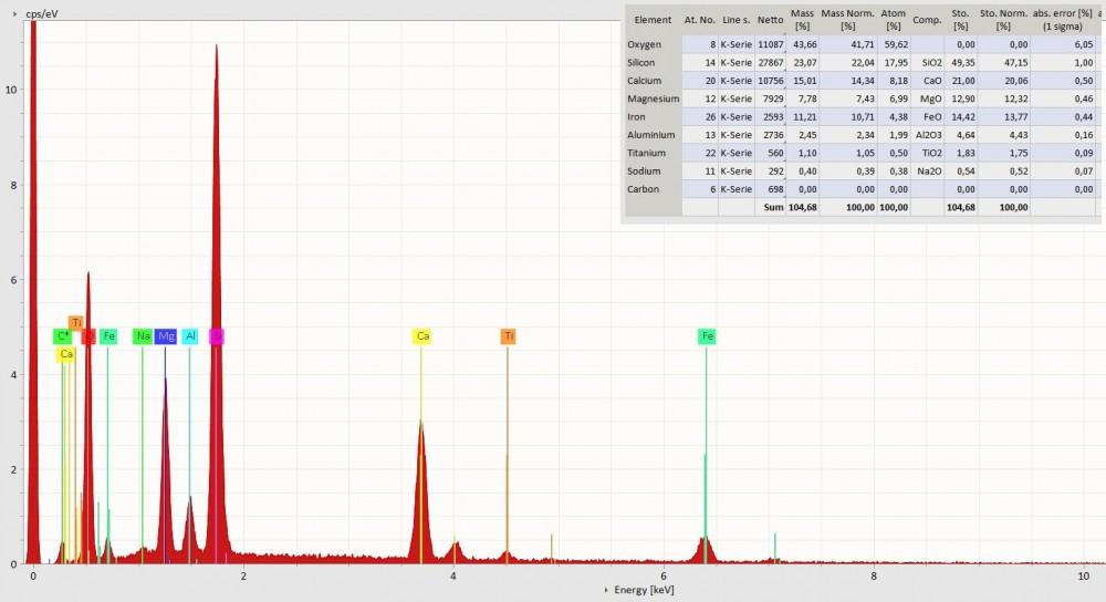 2019-02-19_Spectrum4b-Data_Pyroxene.jpg