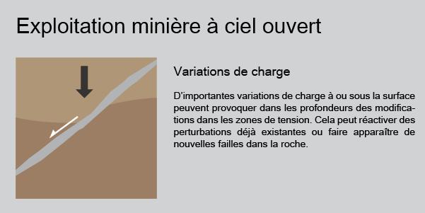 exploitation_miniere.png
