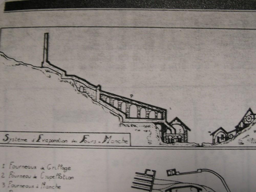2 - plan usine du vialas.JPG